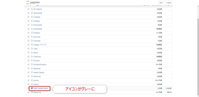 Jupyter Notebookのダッシュボードで起動中か確認する