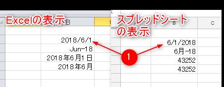 日付の表示形式の変化