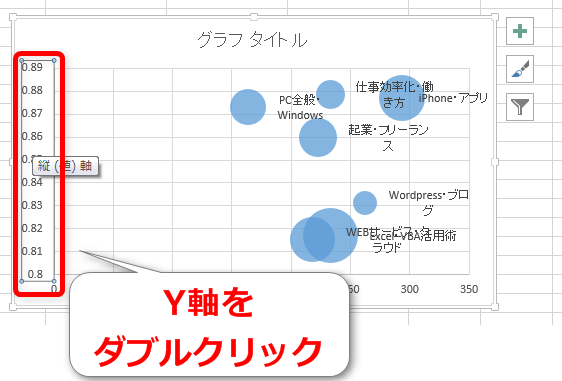 グラフのY軸をダブルクリック