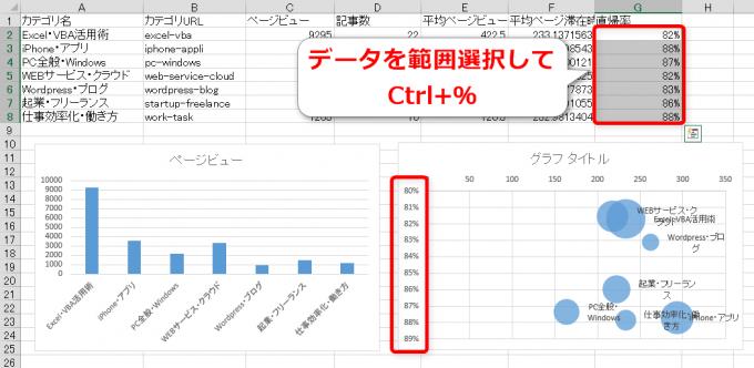 軸の表記をパーセントに変更
