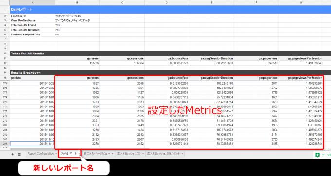 Googleアナリティクスアドオンで複数Metricsのデイリーレポート