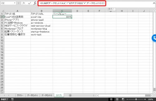 SUMIF関数でカテゴリ別ページビューを算出