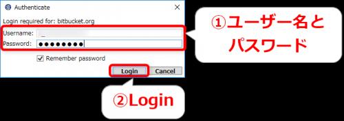SourceTreeでBitbucketのログイン情報を入力