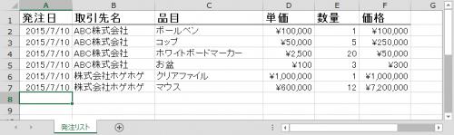エクセルでのデータ入力完成イメージ