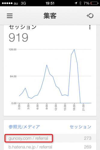 2015-04-19セッション数