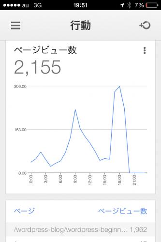 2015-04-19ページビュー