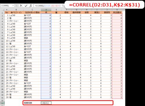エクセル関数CORRELで相関係数を求める