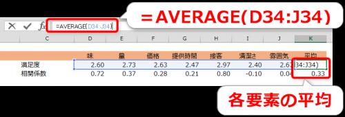 AVERAGEで満足度と相関係数の平均をとる