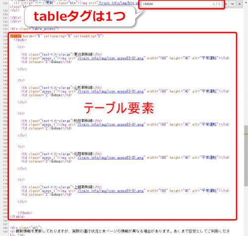 新幹線運行状況のHTMLソース