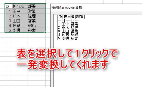 MarkDown変換