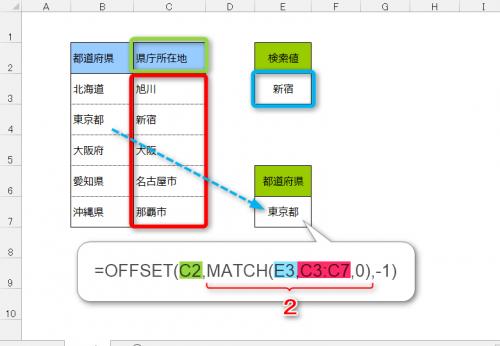 OFFSET・MATCH