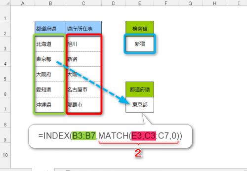 INDEX・MATCH