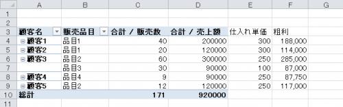 エクセル,ピボットテーブル,関数,粗利計算