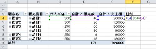 エクセル,ピボットテーブル,関数,粗利,計算