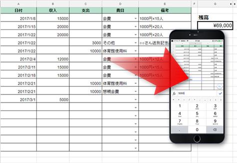 google,スプレッドシート,スマートフォン,収支表