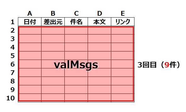 GmailメッセージID追記型2