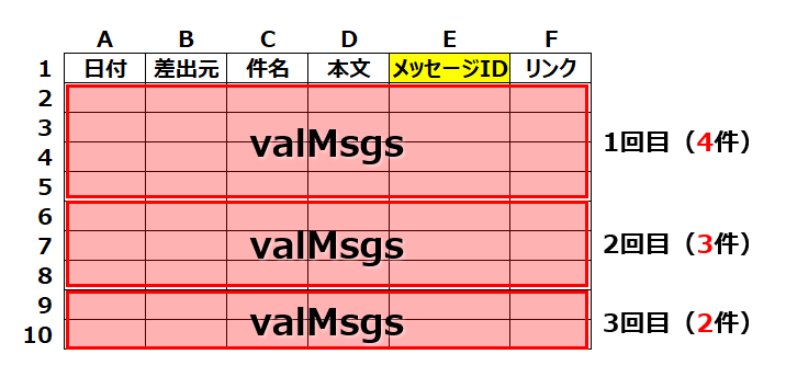 GmailメッセージID追記型1