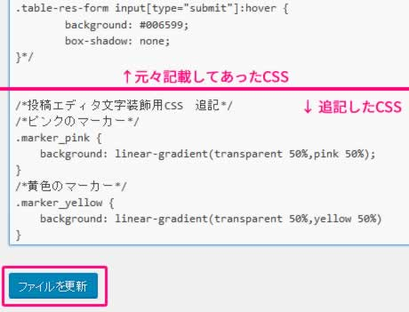 CSSを追記