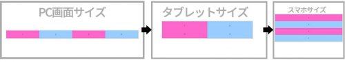 複数ブレイクポイントのカラムの表示画像
