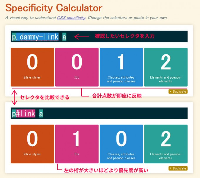 Specificity-Calculator