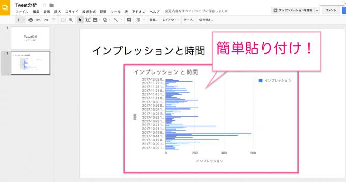 スプレッドシートからGoogleスライドにグラフを貼り付け