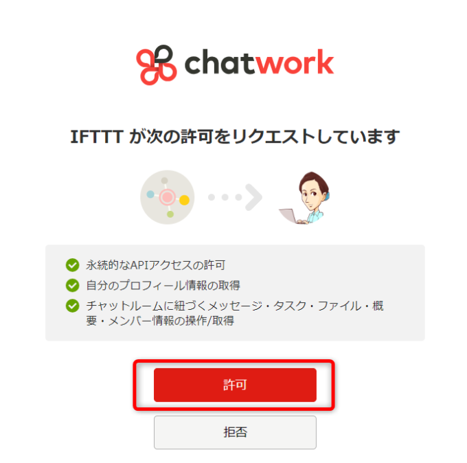 chatwork-ifttt1-4