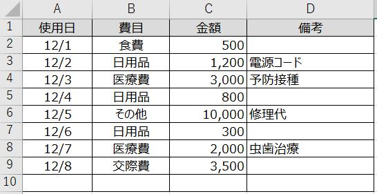 conf5-10