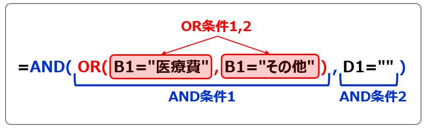 conf5-12
