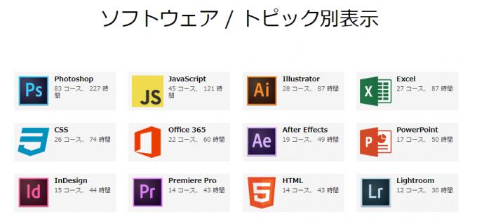 Lynda.com日本版のコース一部