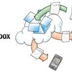 圧倒的に効率アップ!Dropboxとの使い方・共有・フォルダ管理術