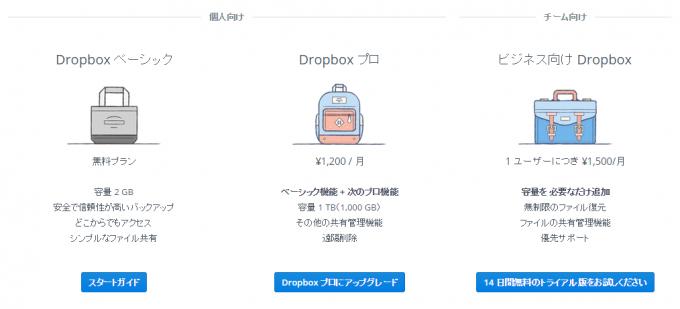 dropbox価格