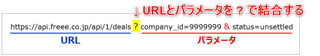 HTTP通信のリクエストURLの仕組み