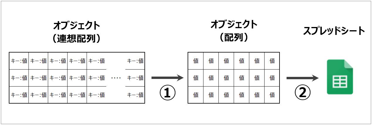 freeeapi2-5-4