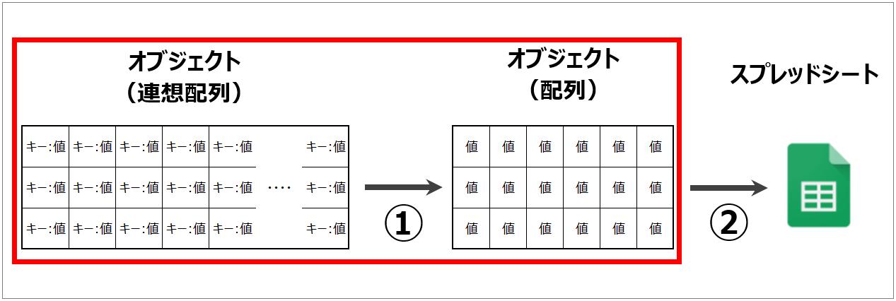 freeeapi2-5-5