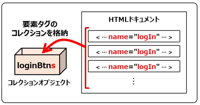loginBtn1-2