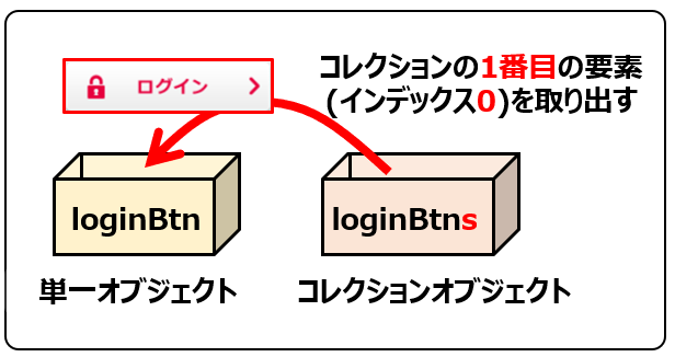loginBtn2-2-2