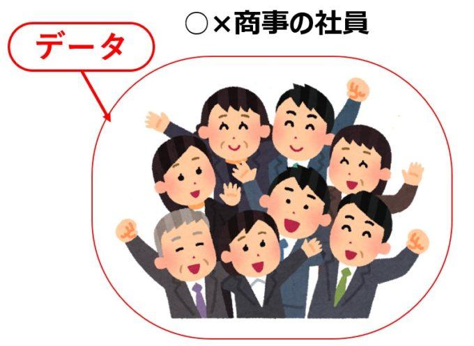 query1-1
