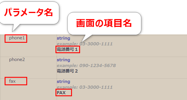 freeeAPIリファレンスのパラメータ名と説明